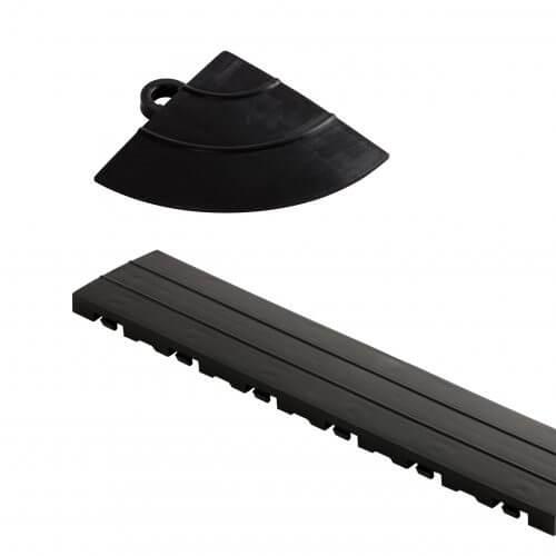 Pack de bordure de finition - Terrain-Basket.fr